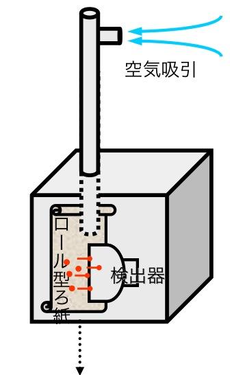 http://www.tepco.co.jp/nu/fukushima-np/handouts/2013/images/handouts_130816_11-j.pdf#page=5