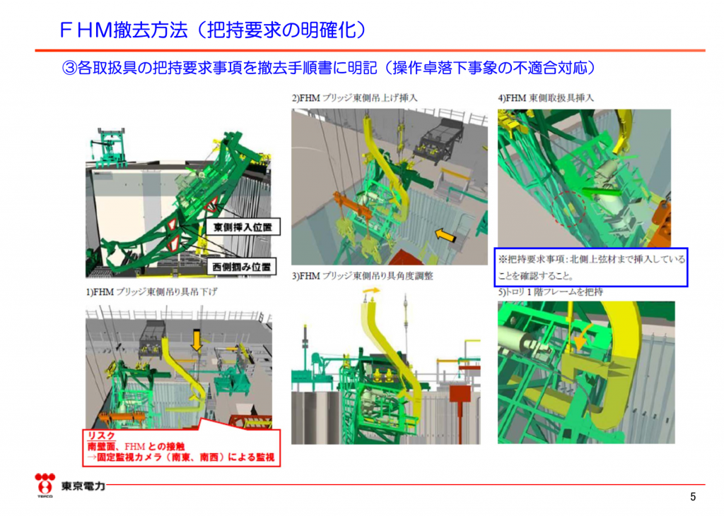 http://www.tepco.co.jp/news/2015/images/150715c.pdf