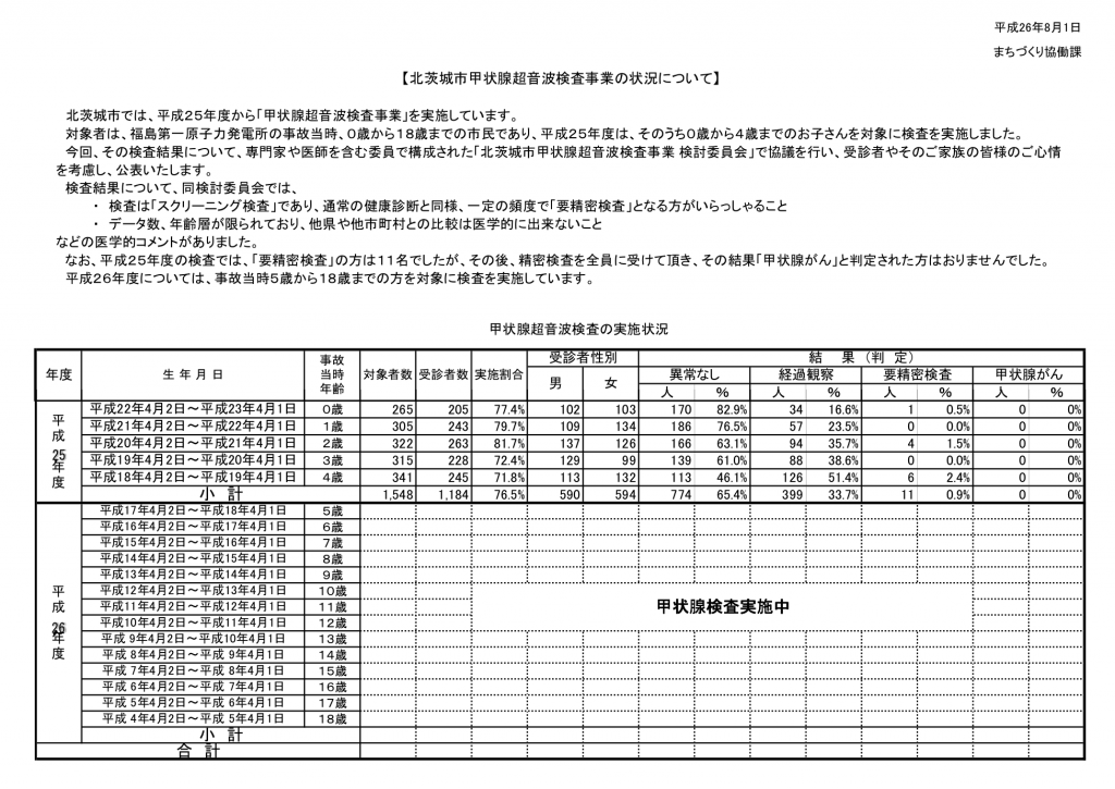 http://www.city.kitaibaraki.lg.jp/docs/2015022500115/files/uid000013_2014080113595694b749c8.pdf
