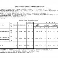 http://www.city.kitaibaraki.lg.jp/docs/2015082500032/files/koujousenn.pdf より