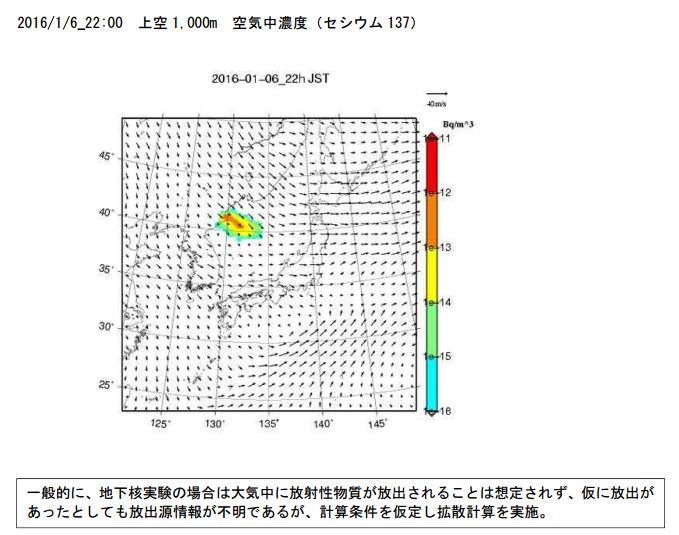 http://www.nsr.go.jp/data/000135471.pdf 第1報より