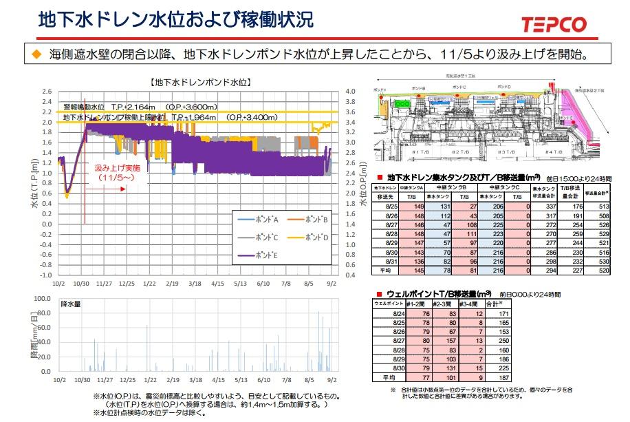 https://www.nsr.go.jp/data/000163236.pdf