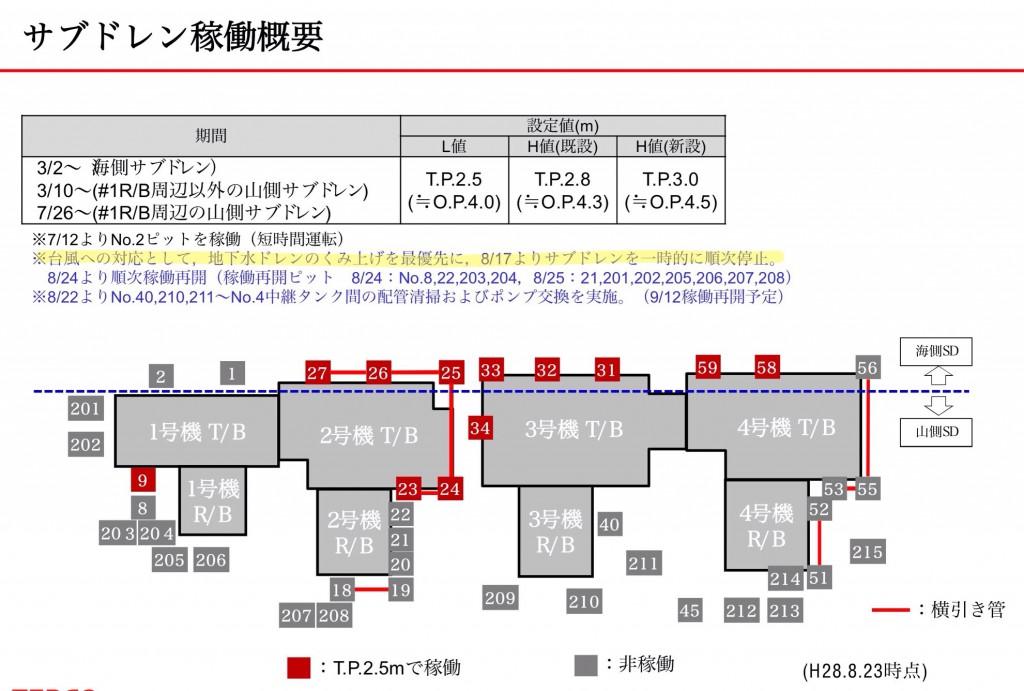 https://www.nsr.go.jp/data/000162677.pdf