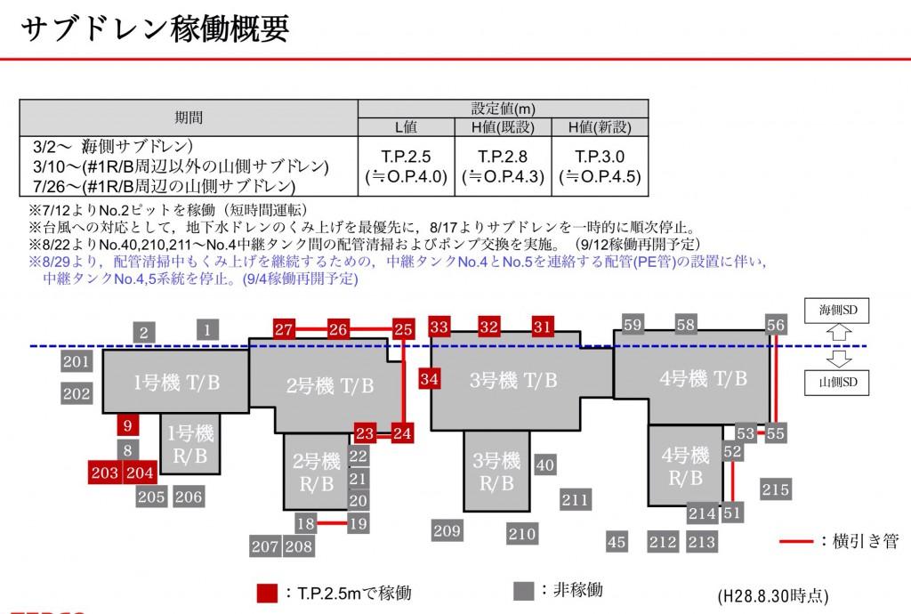 https://www.nsr.go.jp/data/000163236.pdf より