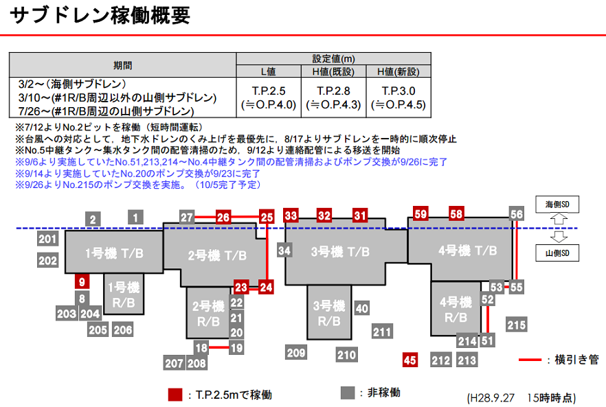 http://www.nsr.go.jp/data/000166565.pdf