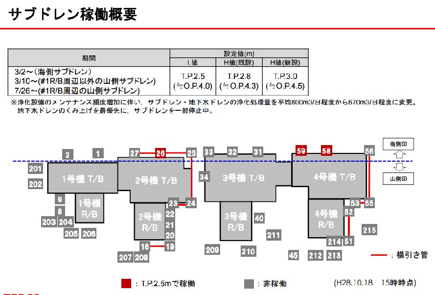 https://www.nsr.go.jp/data/000168620.pdf