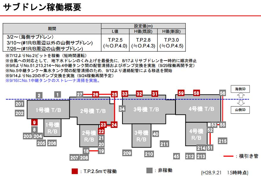 http://www.nsr.go.jp/data/000165850.pdf