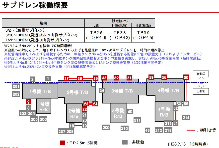 http://www.nsr.go.jp/data/000164591.pdf