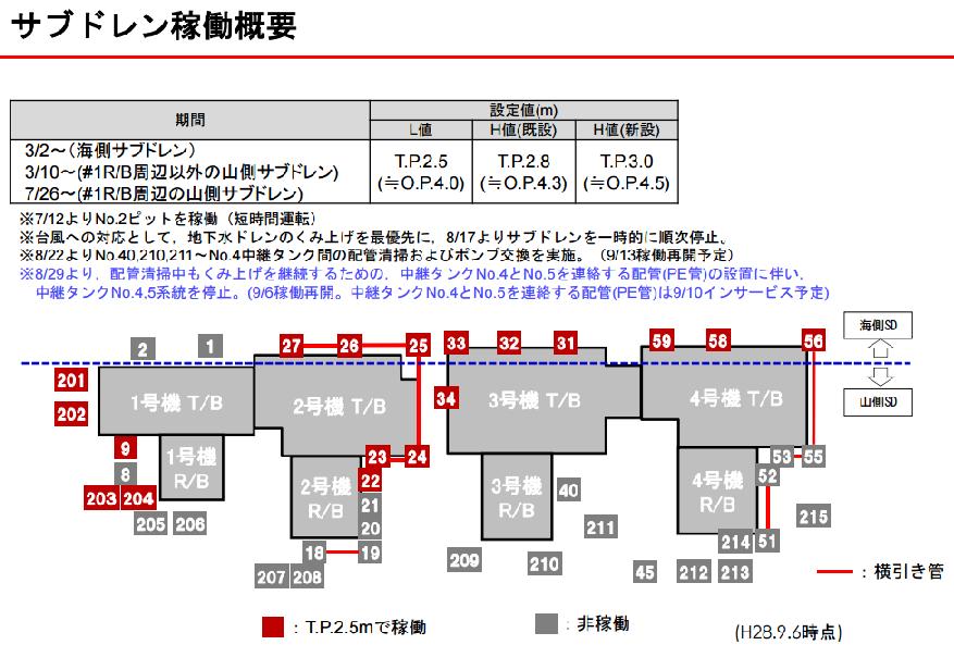 https://www.nsr.go.jp/data/000164255.pdf