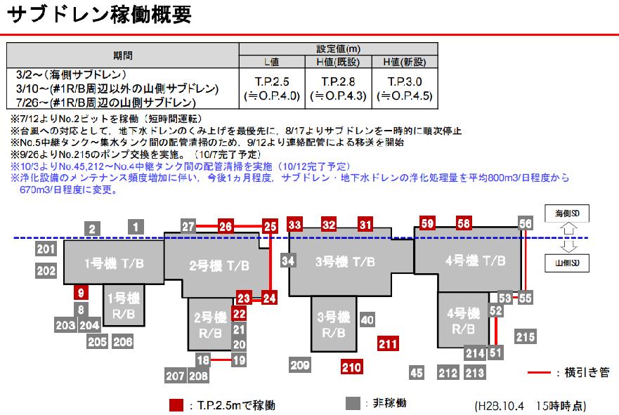 https://www.nsr.go.jp/data/000166721.pdf