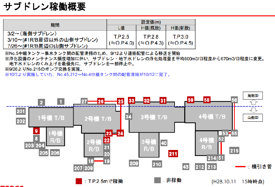 https://www.nsr.go.jp/data/000167409.pdf